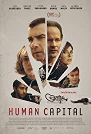 locandina del film HUMAN CAPITAL