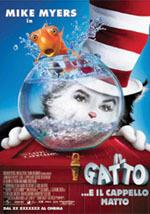 locandina del film IL GATTO... E IL CAPPELLO MATTO