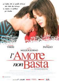 locandina del film L'AMORE NON BASTA