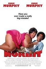 locandina del film NORBIT