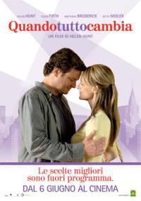 Quando Tutto Camba (2007)