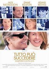 Tutto Puo' Succedere (2003)
